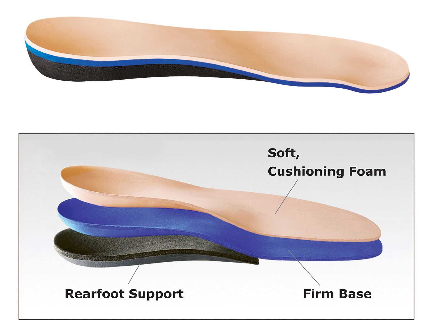Orthofeet Thermofit - Medium to 4E - Prefabricated HCPCS A5512 Inserts for Diabetic & Extra Depth Shoes