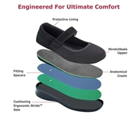 Engineered For Ultimate Comfort